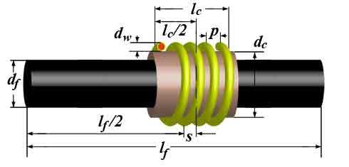 Coil32 - Ferrite Rod Coil Calculator