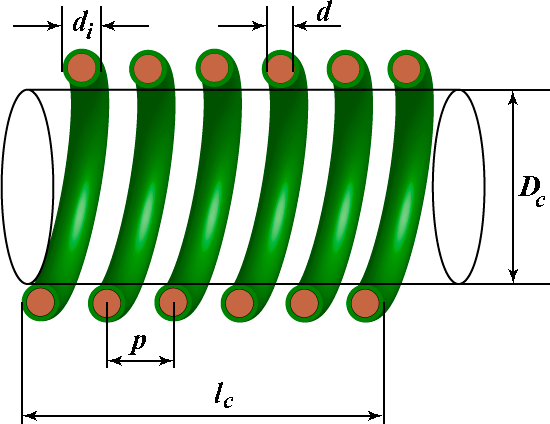Helix Coil Measurement