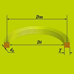 multi loop